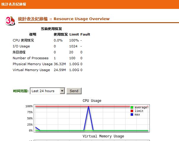 cpu_memory_usage03