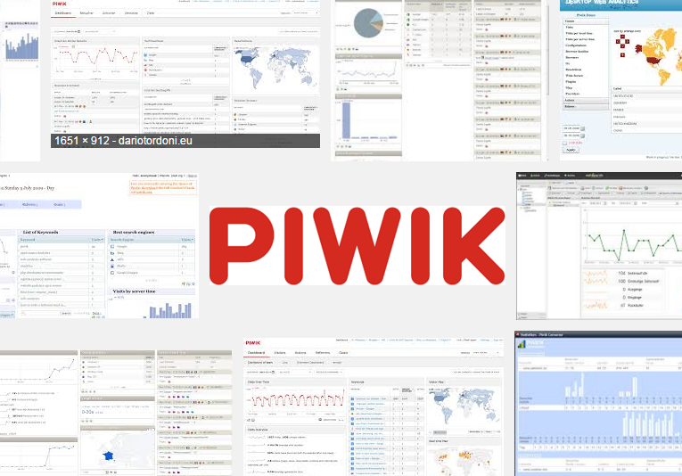piwik_use_wp