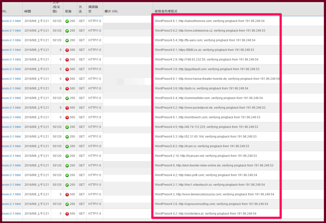 check_ddos_from_another_wordpress_webs_bugs_by_cpanel_visitors_03