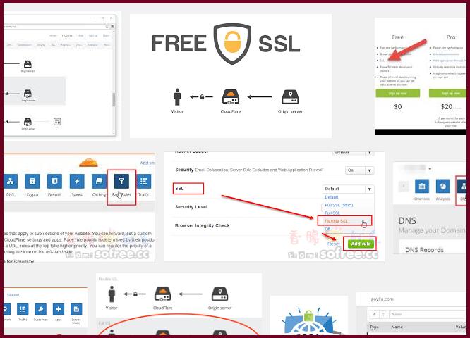 免費的網站ssl (free https)