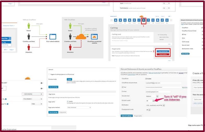 如何解決cloudflare免費cdn的快取問題